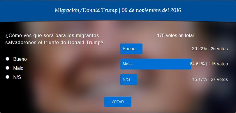 https://www.contrapunto.com.sv/wp-content/uploads/2020/12/2016-11-11.png