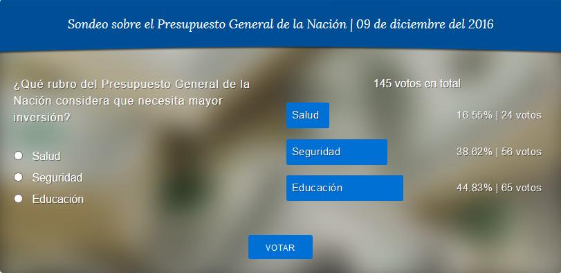https://www.contrapunto.com.sv/wp-content/uploads/2020/12/2016-12-12.png