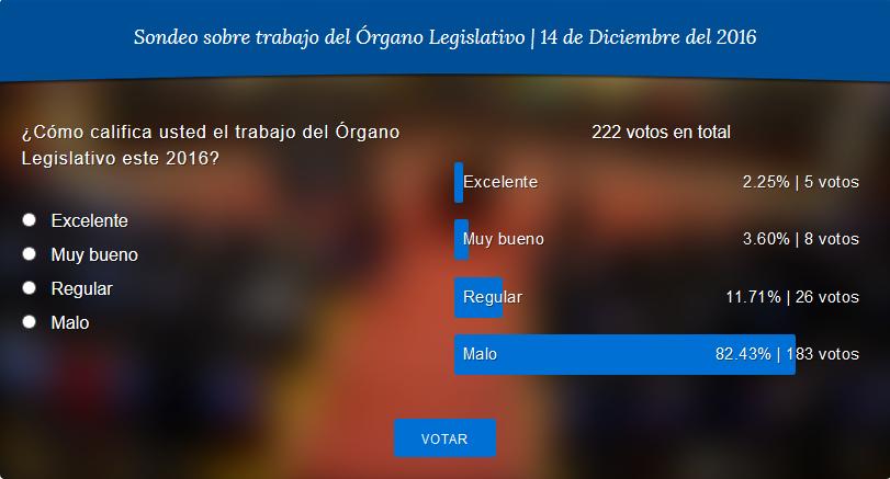 https://www.contrapunto.com.sv/wp-content/uploads/2020/12/2016-12-16.png