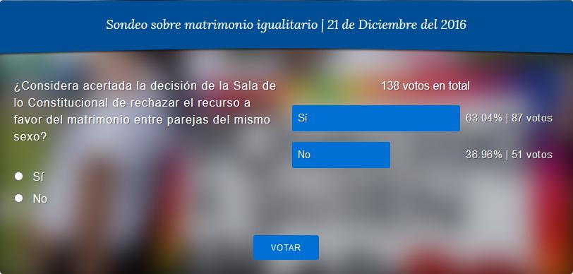 https://www.contrapunto.com.sv/wp-content/uploads/2020/12/2016-12-23.png