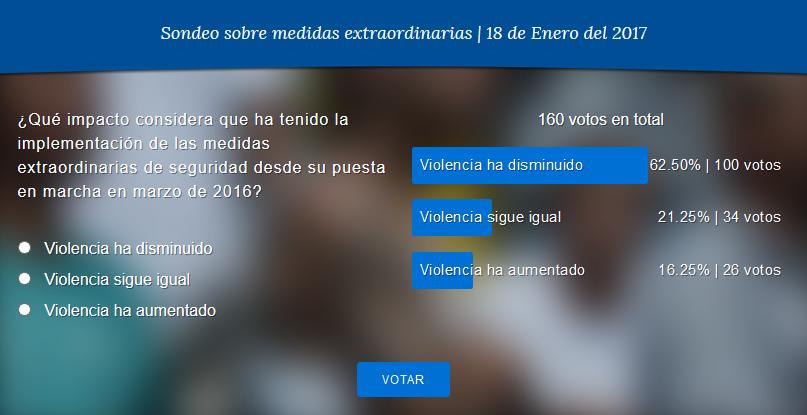 https://www.contrapunto.com.sv/wp-content/uploads/2020/12/2017-01-20.png