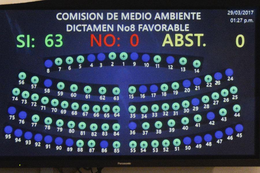 La Asamblea Legislativa aprobó  con 69 votos, el dictamen número ocho que dio vida a la Ley de Prohibición de la Minería Metálica para El Salvador.