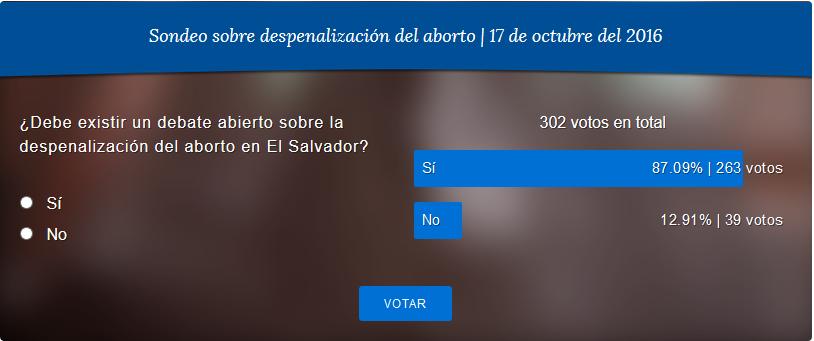 https://www.contrapunto.com.sv/wp-content/uploads/2020/12/sondeo222.png