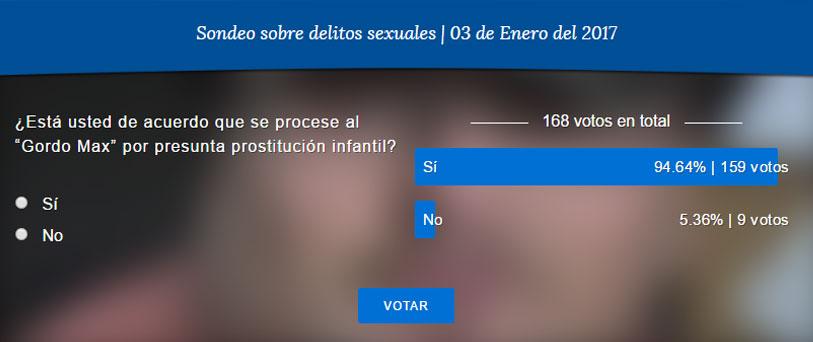 https://www.contrapunto.com.sv/wp-content/uploads/2020/12/voto-sondeo-cp-1.jpg